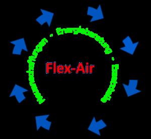 Leistungsangebot , Flex-Air
